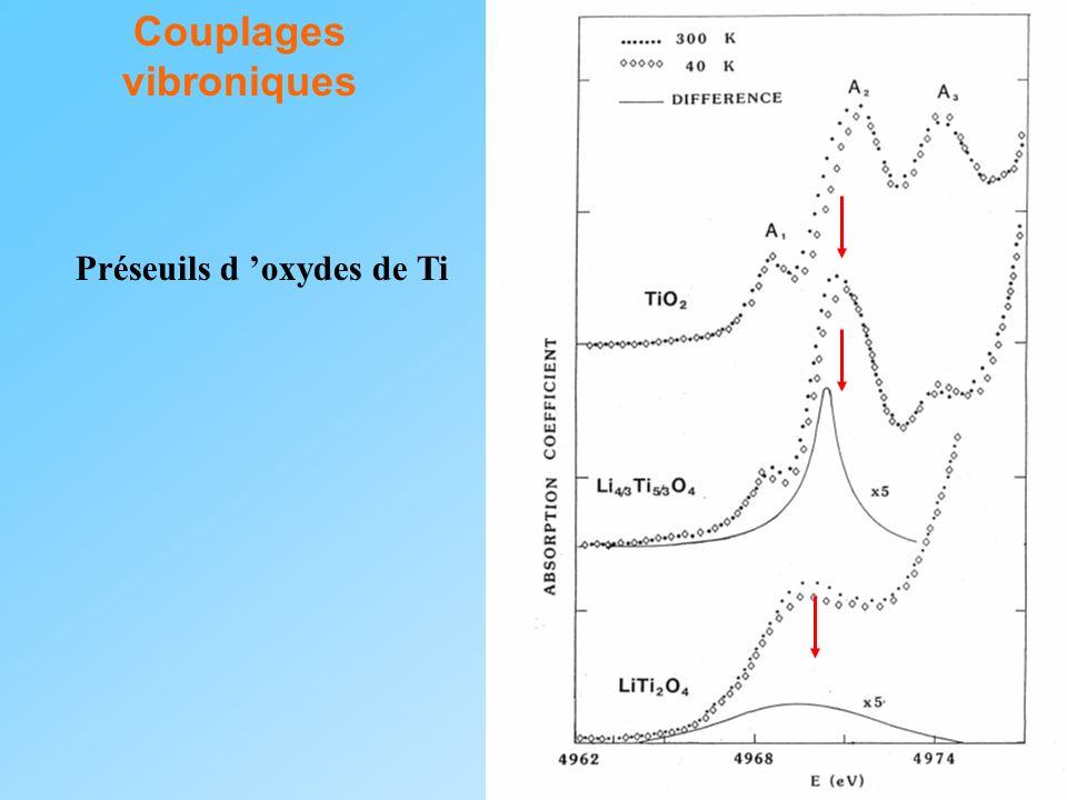 Couplages vibroniques Préseuils d oxydes de Ti