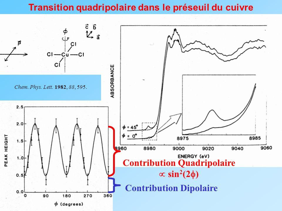 Transition quadripolaire dans le préseuil du cuivre Chem. Phys. Lett. 1982, 88, 595. Contribution Dipolaire Contribution Quadripolaire sin 2 (2 )