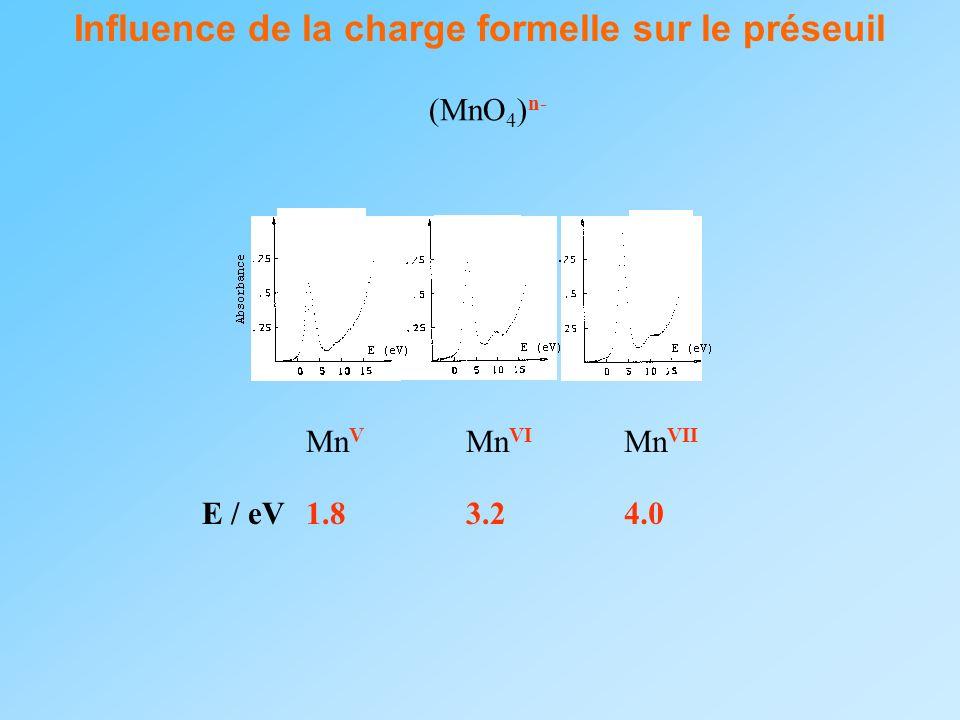 Influence de la charge formelle sur le préseuil (MnO 4 ) n- Mn VII Mn VI Mn V 4.03.21.8E / eV