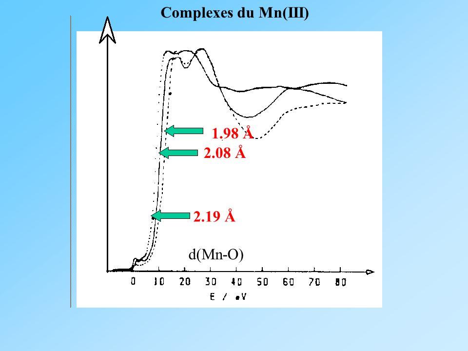 Complexes du Mn(III) d(Mn-O) 2.19 Å 2.08 Å 1.98 Å