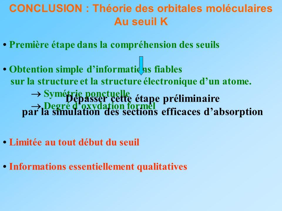 CONCLUSION : Théorie des orbitales moléculaires Au seuil K Première étape dans la compréhension des seuils Obtention simple dinformations fiables sur