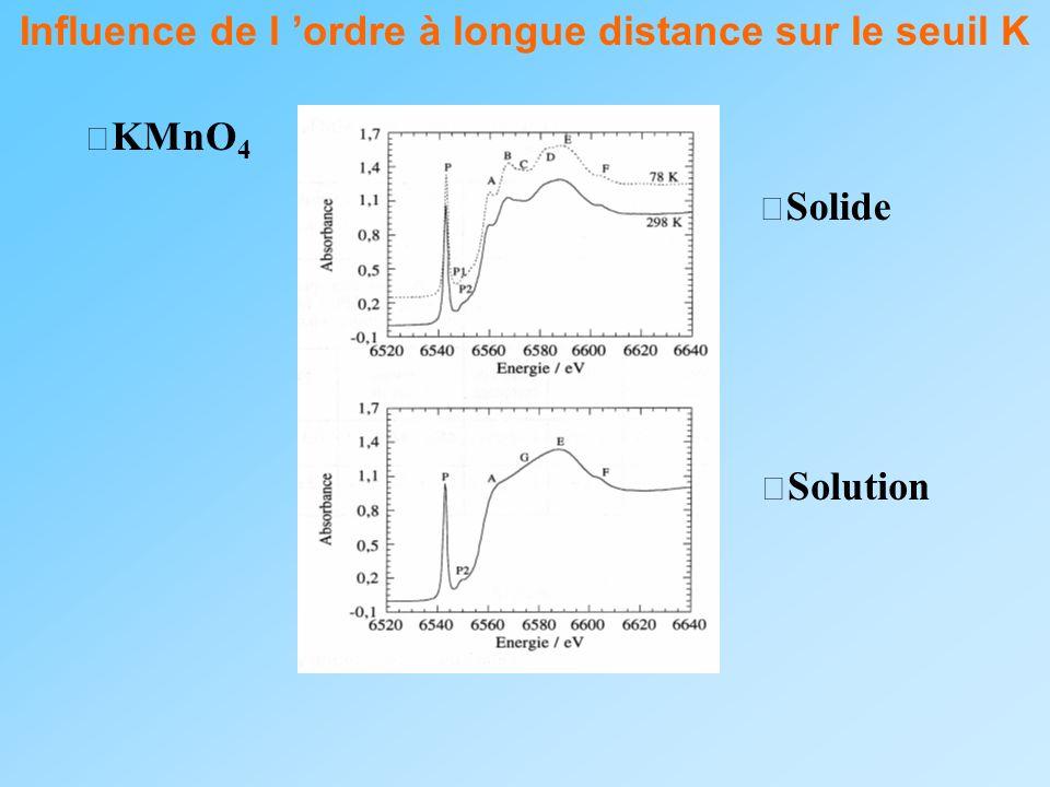 Influence de l ordre à longue distance sur le seuil K KMnO 4 Solide Solution