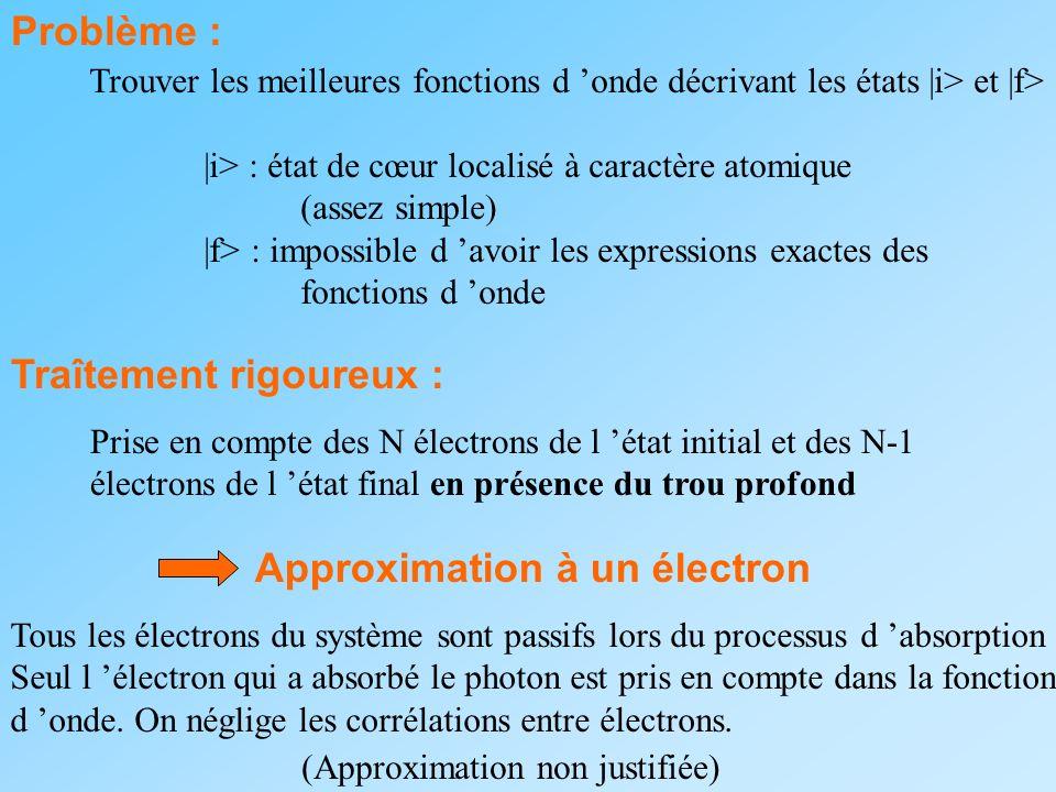 Problème : Trouver les meilleures fonctions d onde décrivant les états |i> et |f> |i> : état de cœur localisé à caractère atomique (assez simple) |f>