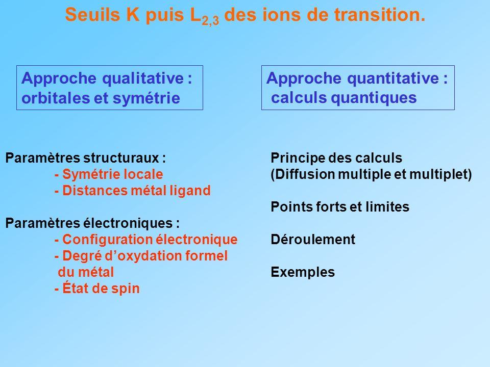 Seuils K puis L 2,3 des ions de transition. Approche qualitative : orbitales et symétrie Paramètres structuraux : - Symétrie locale - Distances métal