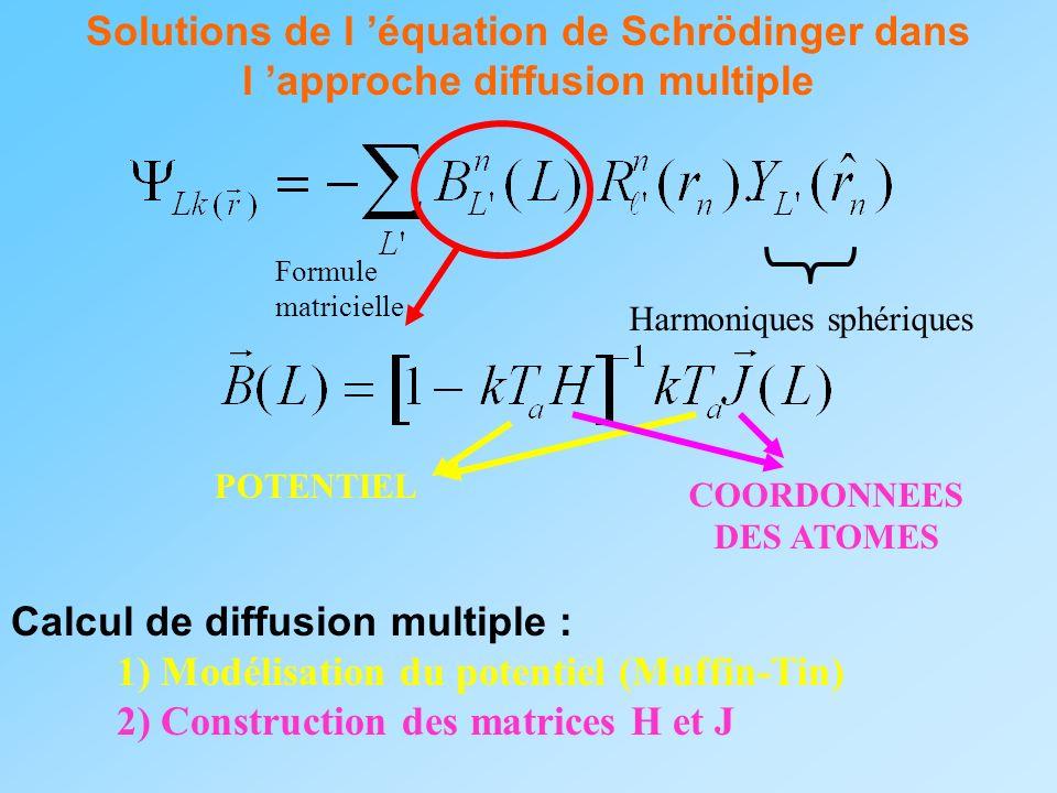 Solutions de l équation de Schrödinger dans l approche diffusion multiple Harmoniques sphériques Formule matricielle POTENTIEL COORDONNEES DES ATOMES
