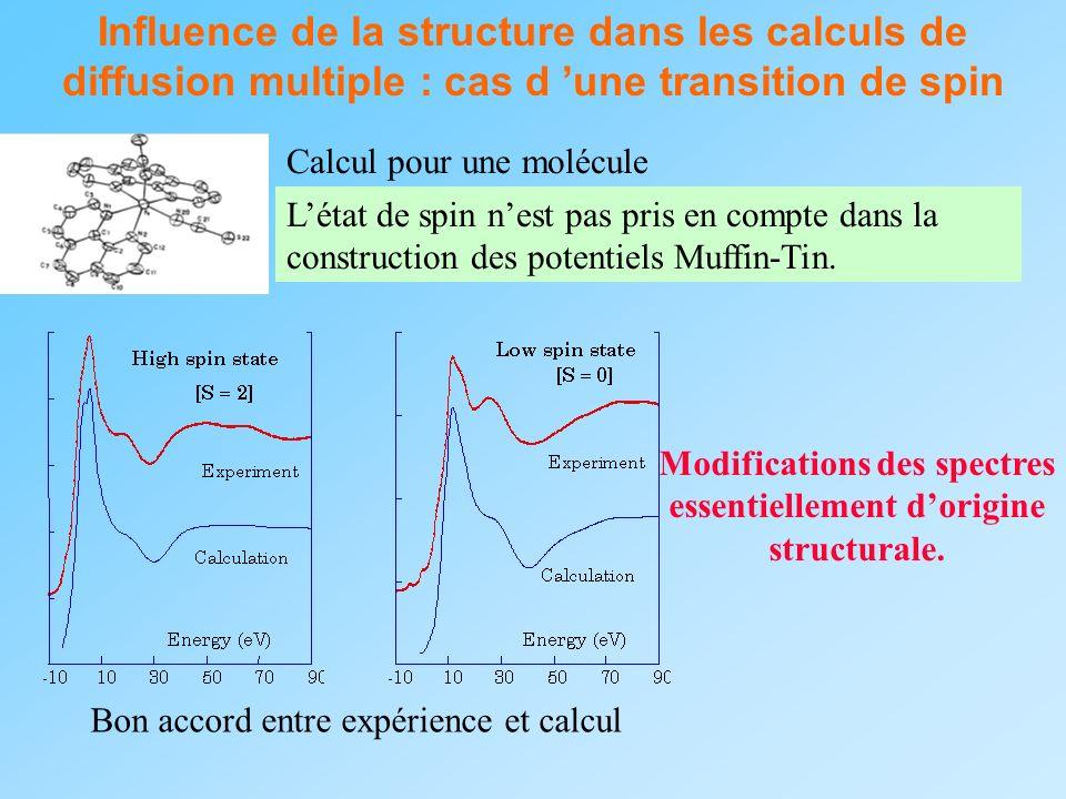 Influence de la structure dans les calculs de diffusion multiple : cas d une transition de spin Calcul pour une molécule Létat de spin nest pas pris e