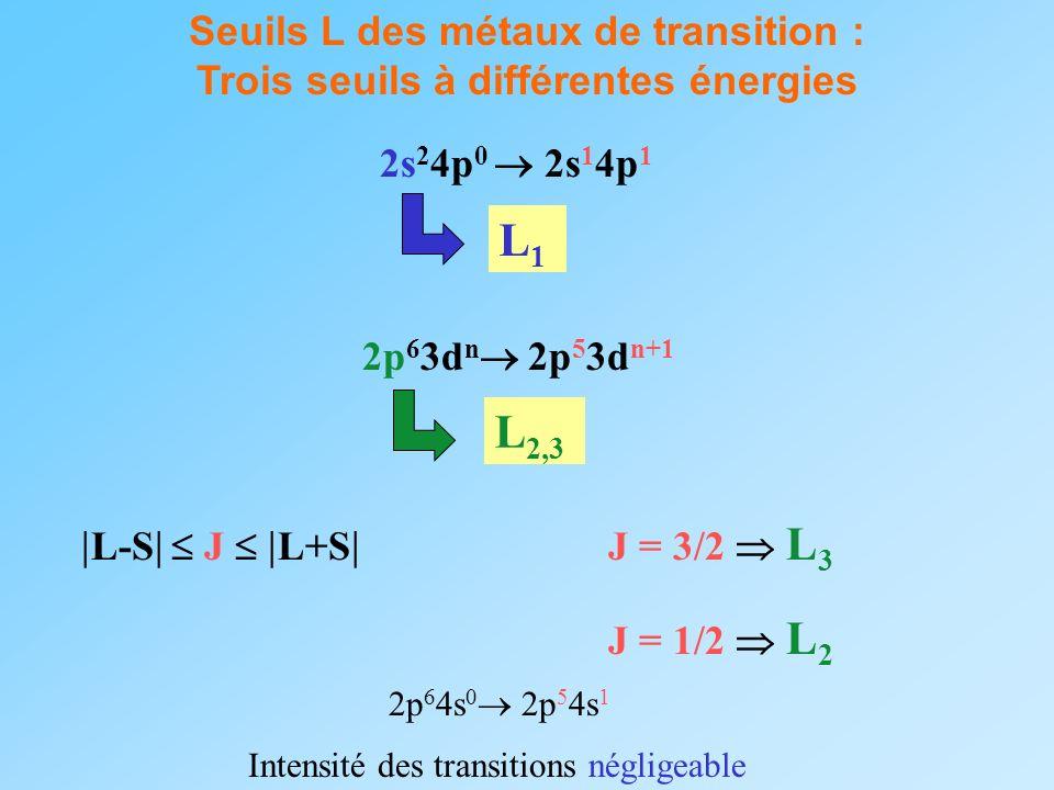Seuils L des métaux de transition : Trois seuils à différentes énergies 2s 2 4p 0 2s 1 4p 1 L1L1 2p 6 3d n 2p 5 3d n+1 L 2,3 L-S J L+S J = 3/2 L 3 J =