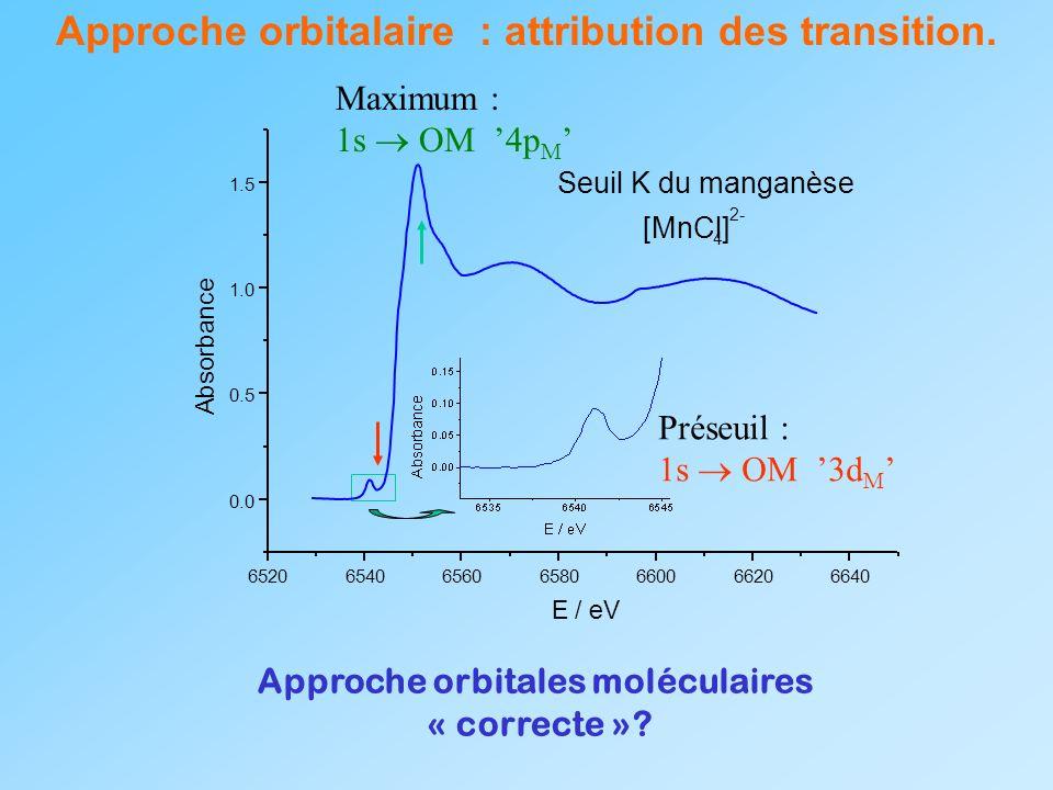 Approche orbitalaire : attribution des transition. Approche orbitales moléculaires « correcte »? Maximum : 1s OM 4p M Préseuil : 1s OM 3d M 6520654065