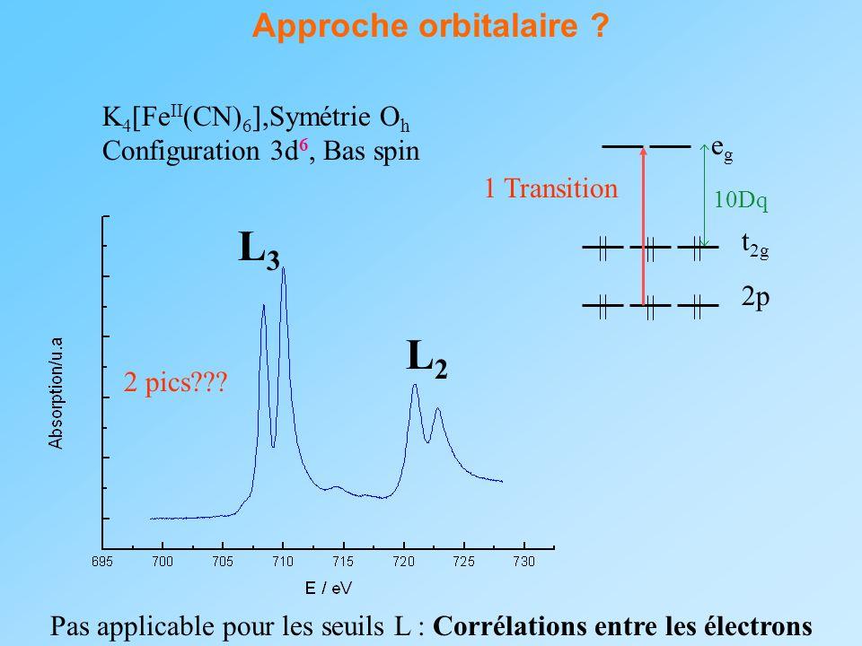 Approche orbitalaire ? t 2g egeg 2p 10Dq 1 Transition K 4 [Fe II (CN) 6 ],Symétrie O h Configuration 3d 6, Bas spin 2 pics??? L3L3 L2L2 Pas applicable
