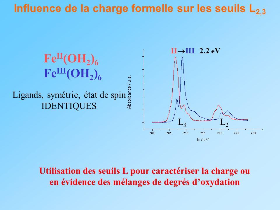 Influence de la charge formelle sur les seuils L 2,3 Fe II (OH 2 ) 6 Fe III (OH 2 ) 6 Ligands, symétrie, état de spin IDENTIQUES L3L3 L2L2 II III 2.2