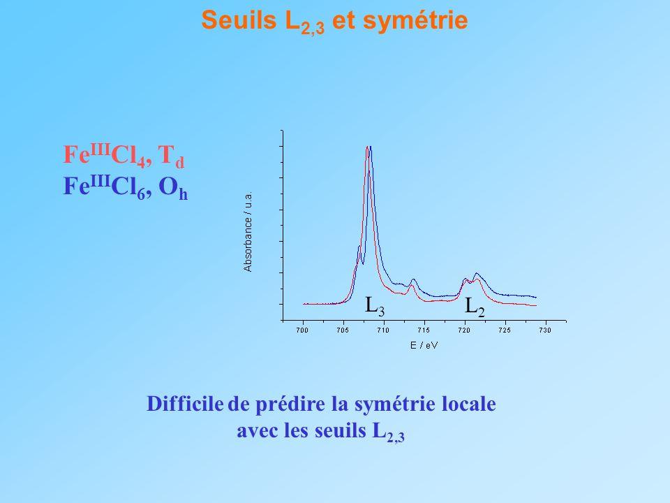 Seuils L 2,3 et symétrie Fe III Cl 4, T d Fe III Cl 6, O h L2L2 L3L3 Difficile de prédire la symétrie locale avec les seuils L 2,3