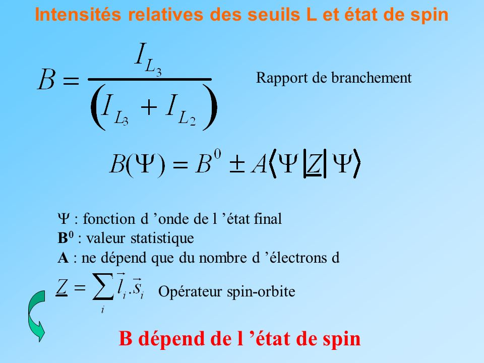 Intensités relatives des seuils L et état de spin Rapport de branchement : fonction d onde de l état final B 0 : valeur statistique A : ne dépend que