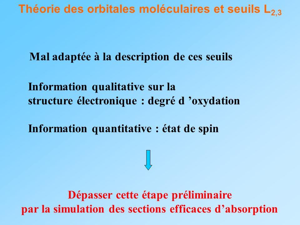 Théorie des orbitales moléculaires et seuils L 2,3 Mal adaptée à la description de ces seuils Information qualitative sur la structure électronique :