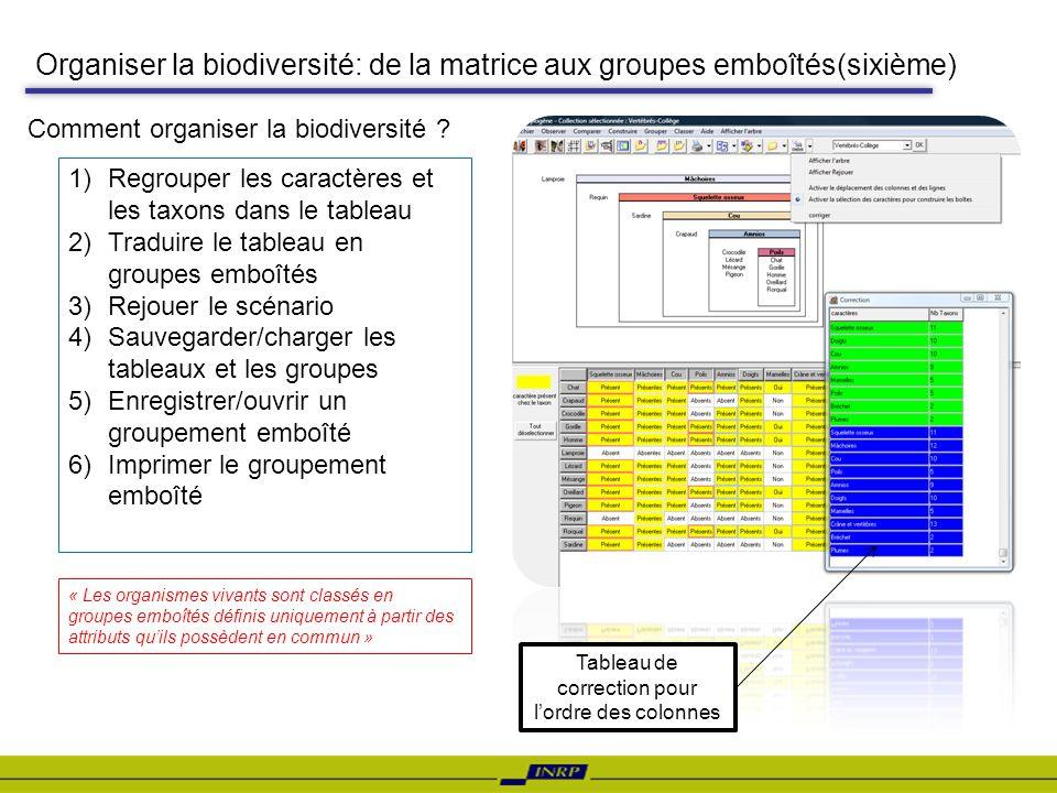 Organiser la biodiversité: de la matrice aux groupes emboîtés(sixième) 1)Regrouper les caractères et les taxons dans le tableau 2)Traduire le tableau