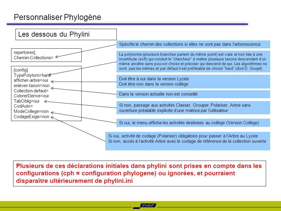 Personnaliser Phylogène Les dessous du Phylini repertoires] Chemin-Collections= Spécifie le chemin des collections si elles ne sont pas dans larboresc