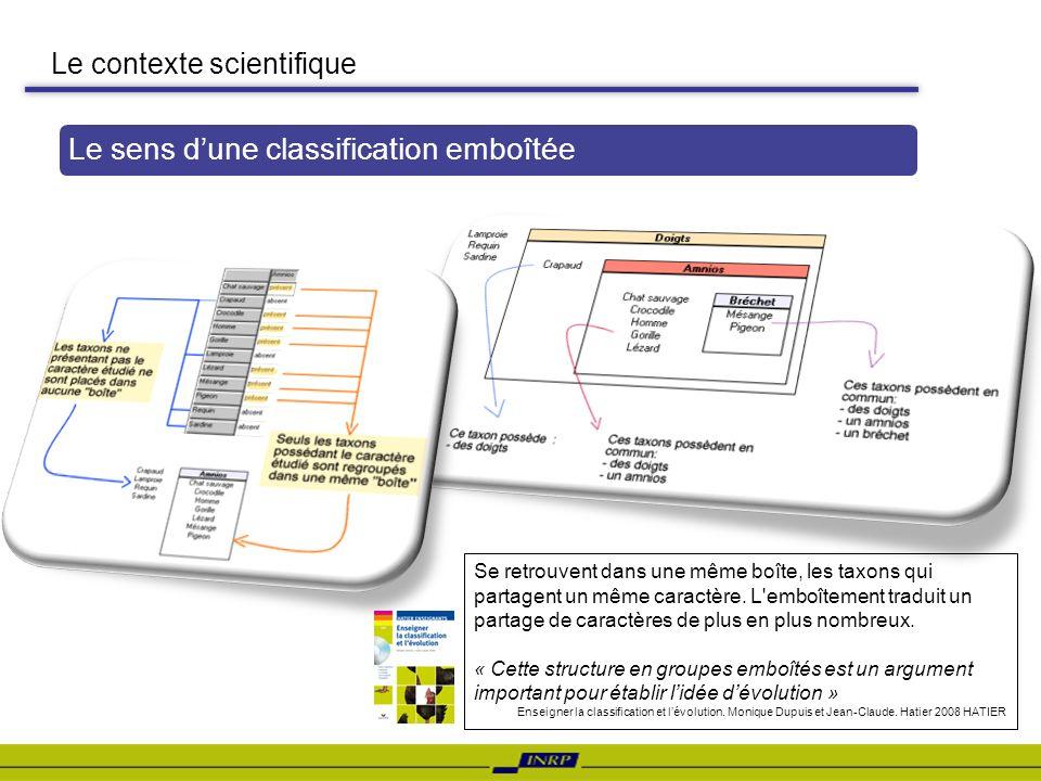 Le contexte scientifique Le sens dune classification emboîtée Se retrouvent dans une même boîte, les taxons qui partagent un même caractère. L'emboîte
