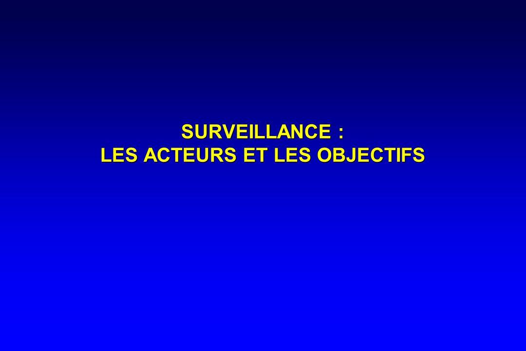 SURVEILLANCE : LES ACTEURS ET LES OBJECTIFS