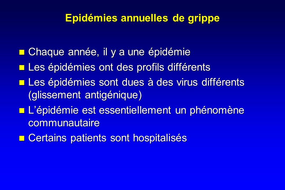 Epidémies annuelles de grippe Chaque année, il y a une épidémie Les épidémies ont des profils différents Les épidémies sont dues à des virus différent