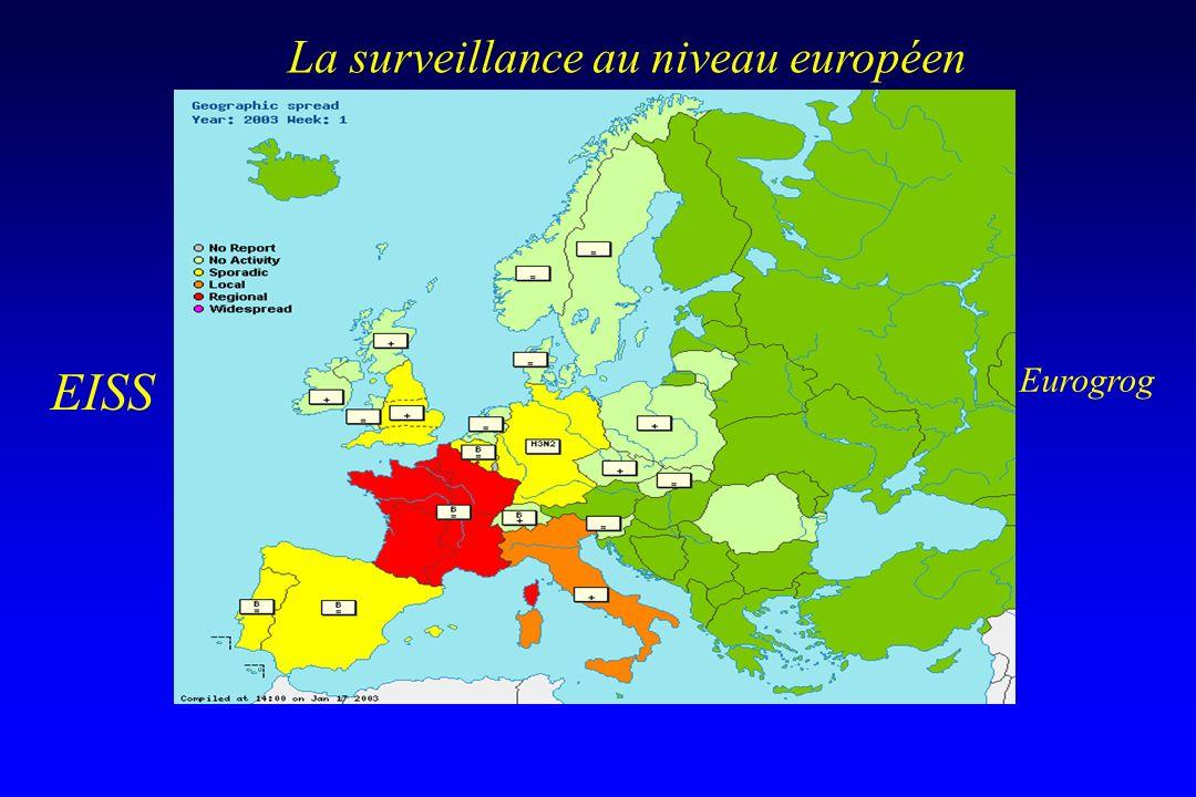La surveillance au niveau européen EISS Eurogrog