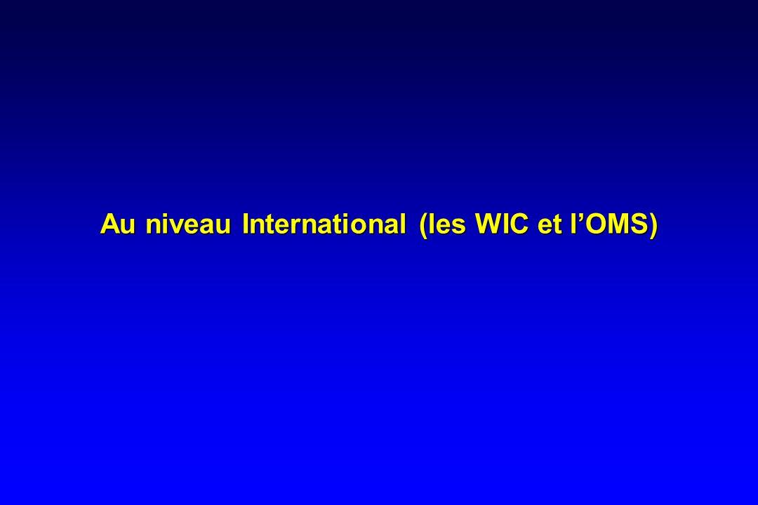 Au niveau International (les WIC et lOMS)