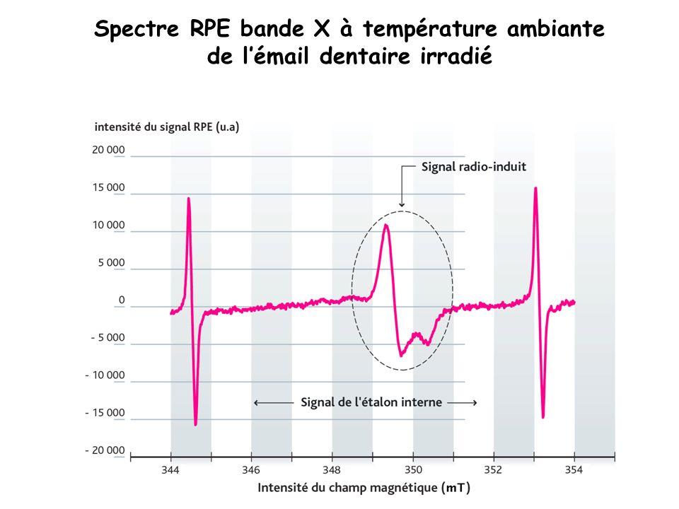 Spectre RPE bande X à température ambiante de lémail dentaire irradié