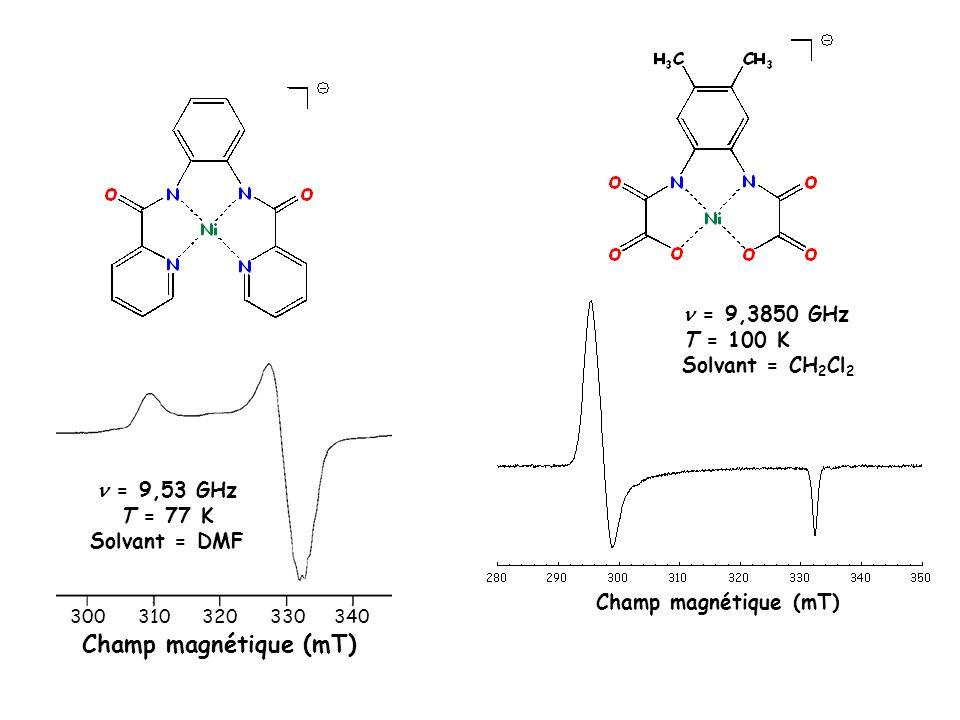 C5C5 Spectre bande X à 77 K du complexe ferricytochrome P 450 - 5,5 -difluorocamphre