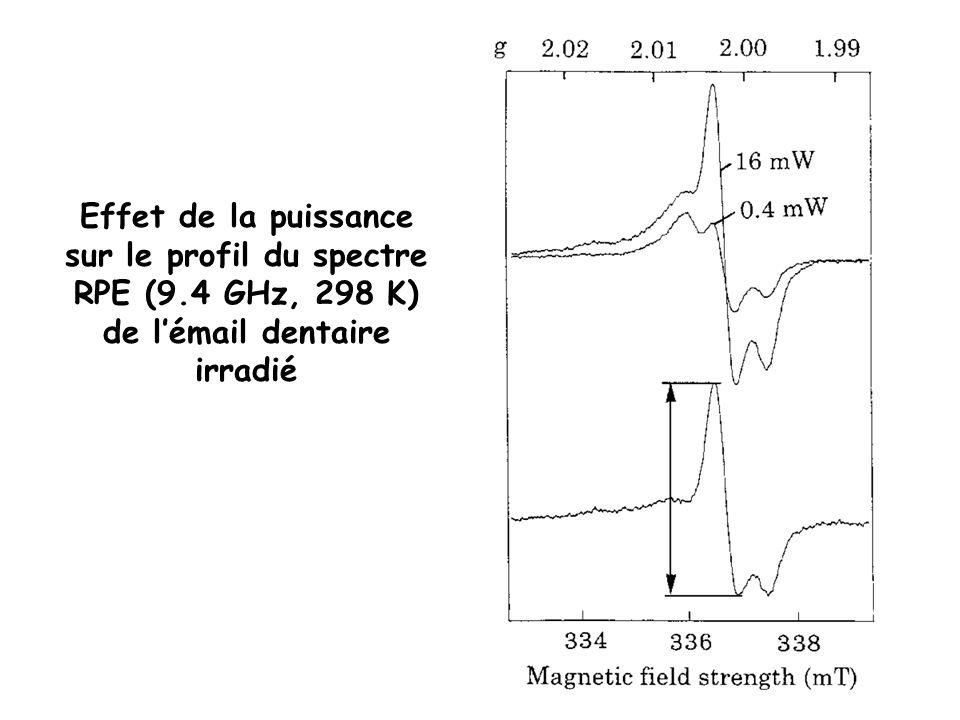 Effet de la puissance sur le profil du spectre RPE (9.4 GHz, 298 K) de lémail dentaire irradié