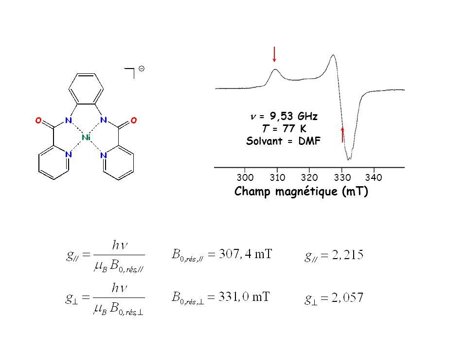 = 9,3850 GHz T = 100 K Solvant = CH 2 Cl 2 Champ magnétique (mT)