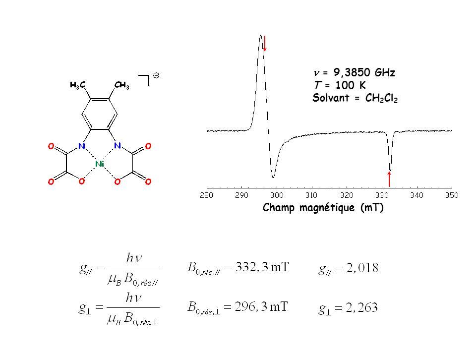 La hauteur du signal est proportionnelle à la dose dirradiation 1 Gray (Gy) = 1 J.kg –1