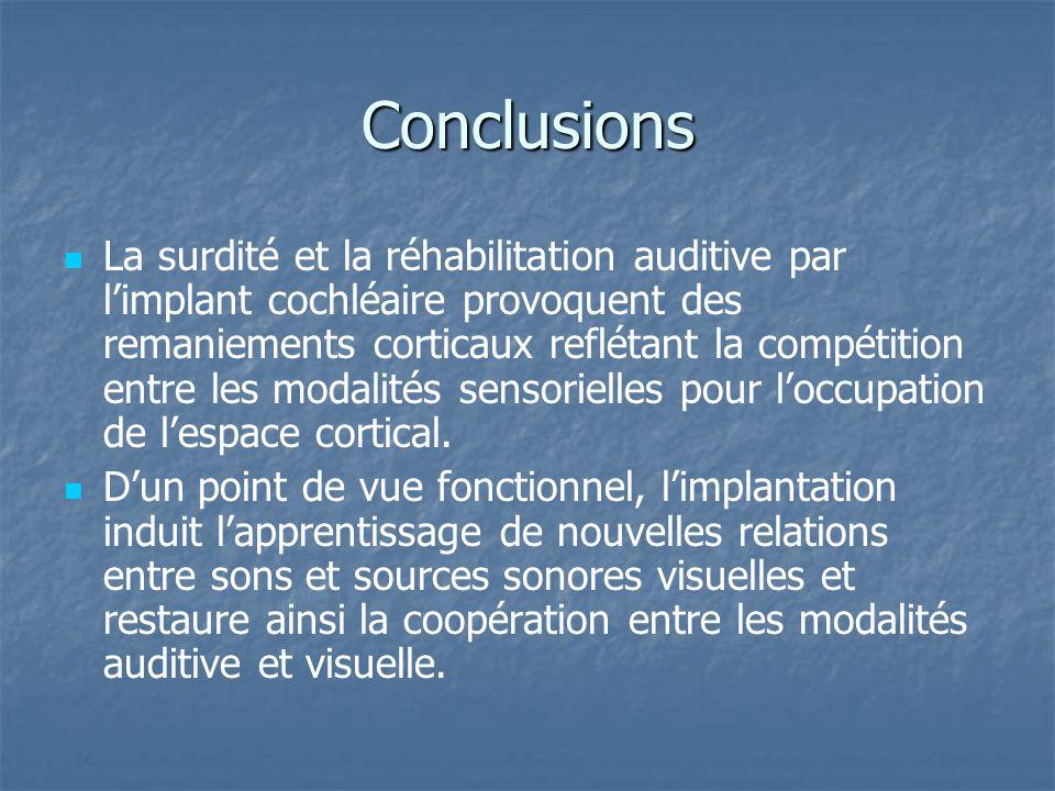 Conclusions La surdité et la réhabilitation auditive par limplant cochléaire provoquent des remaniements corticaux reflétant la compétition entre les