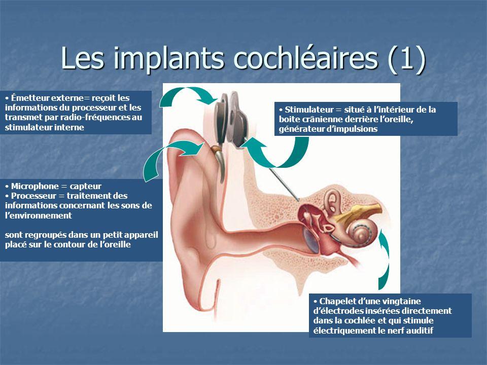 Les implants cochléaires (1) Microphone = capteur Processeur = traitement des informations concernant les sons de lenvironnement sont regroupés dans u