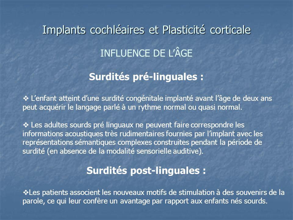 Implants cochléaires et Plasticité corticale INFLUENCE DE LÂGE Surdités pré-linguales : Lenfant atteint dune surdité congénitale implanté avant lâge d