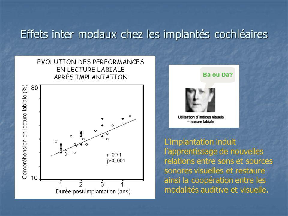 Effets inter modaux chez les implantés cochléaires Limplantation induit lapprentissage de nouvelles relations entre sons et sources sonores visuelles
