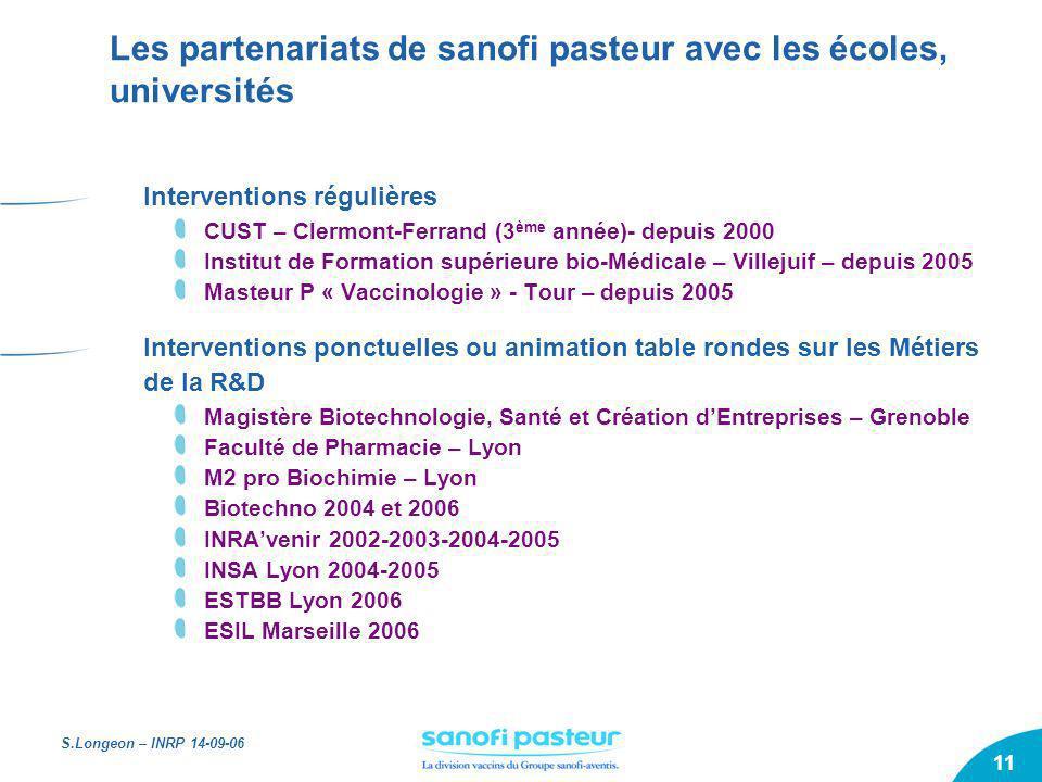 S.Longeon – INRP 14-09-06 11 Interventions régulières CUST – Clermont-Ferrand (3 ème année)- depuis 2000 Institut de Formation supérieure bio-Médicale