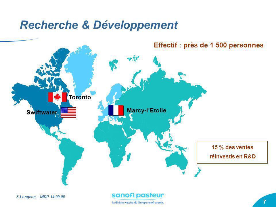 S.Longeon – INRP 14-09-06 7 Recherche & Développement 15 % des ventes réinvestis en R&D Effectif : près de 1 500 personnes Marcy-lEtoile Toronto Swift