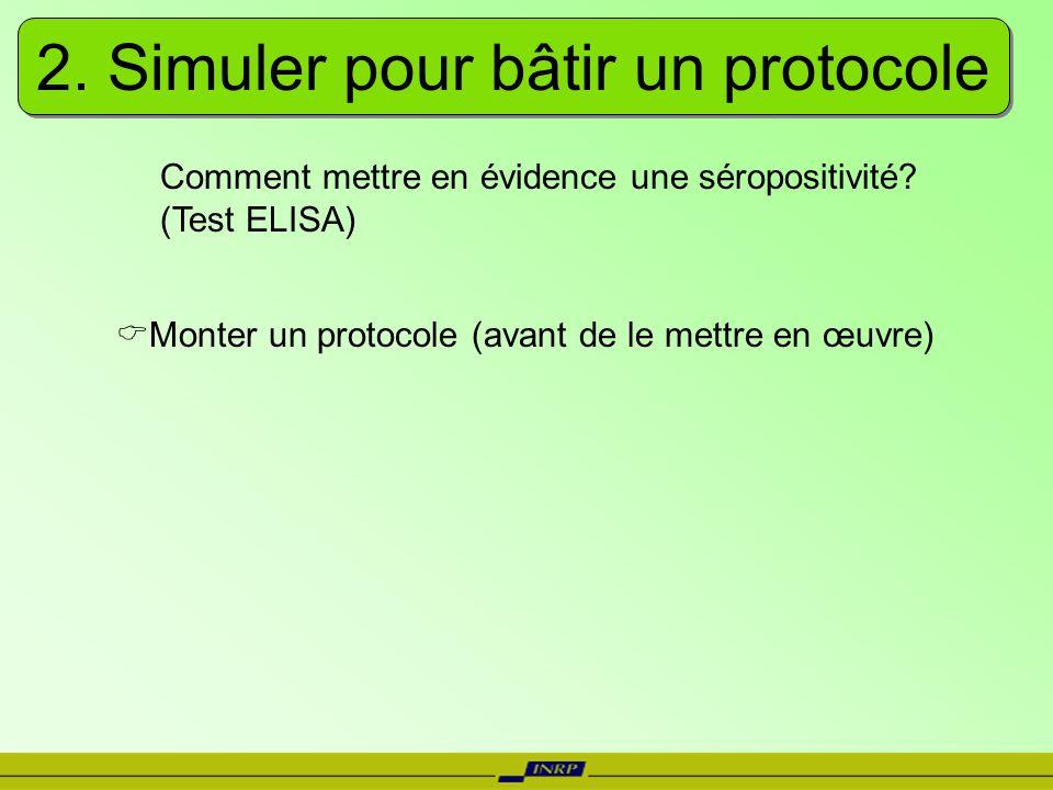2. Simuler pour bâtir un protocole Comment mettre en évidence une séropositivité? (Test ELISA) Monter un protocole (avant de le mettre en œuvre)