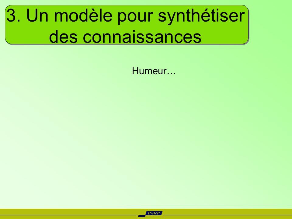 3. Un modèle pour synthétiser des connaissances Humeur…