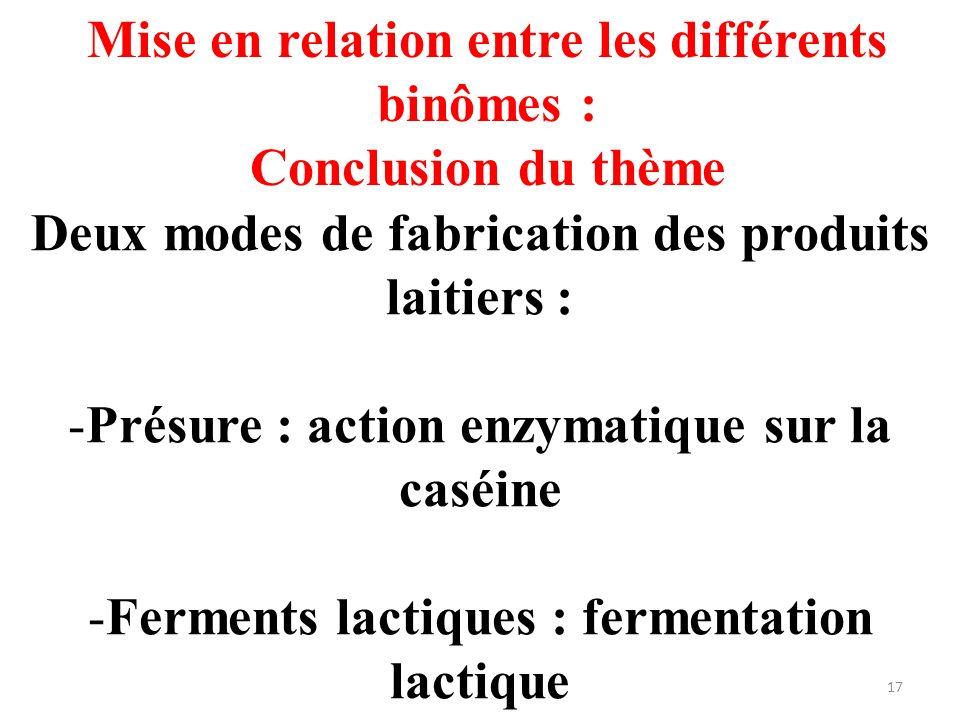 Mise en relation entre les différents binômes : Conclusion du thème Deux modes de fabrication des produits laitiers : -Présure : action enzymatique su