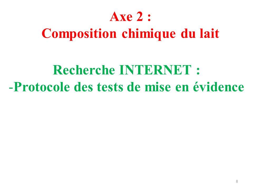 Axe 2 : Composition chimique du lait Recherche INTERNET : -Protocole des tests de mise en évidence 8