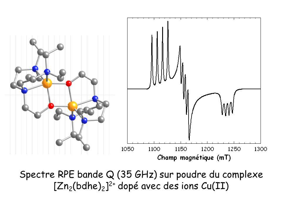 Spectre RPE bande Q (35 GHz) sur poudre du complexe [Zn 2 (bdhe) 2 ] 2+ dopé avec des ions Cu(II)
