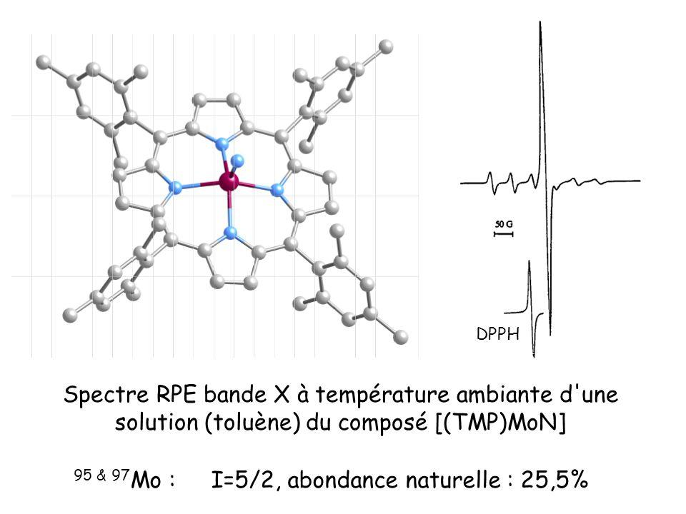 Spectre RPE bande X à température ambiante d'une solution (toluène) du composé [(TMP)MoN] DPPH 95 & 97 Mo :I=5/2, abondance naturelle : 25,5%