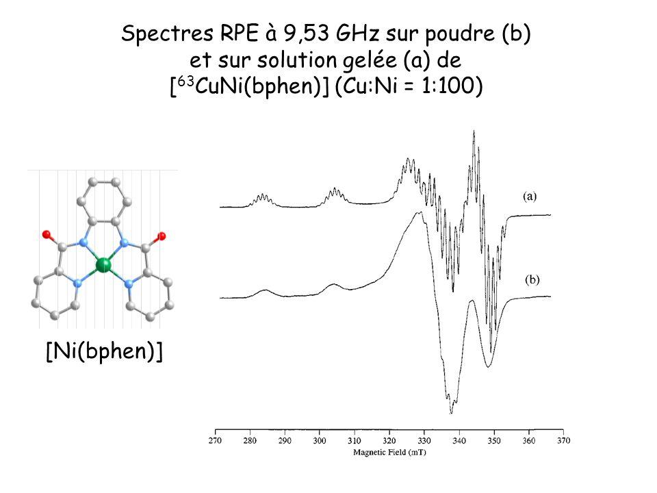 Spectres RPE à 9,53 GHz sur poudre (b) et sur solution gelée (a) de [ 63 CuNi(bphen)] (Cu:Ni = 1:100) [Ni(bphen)]