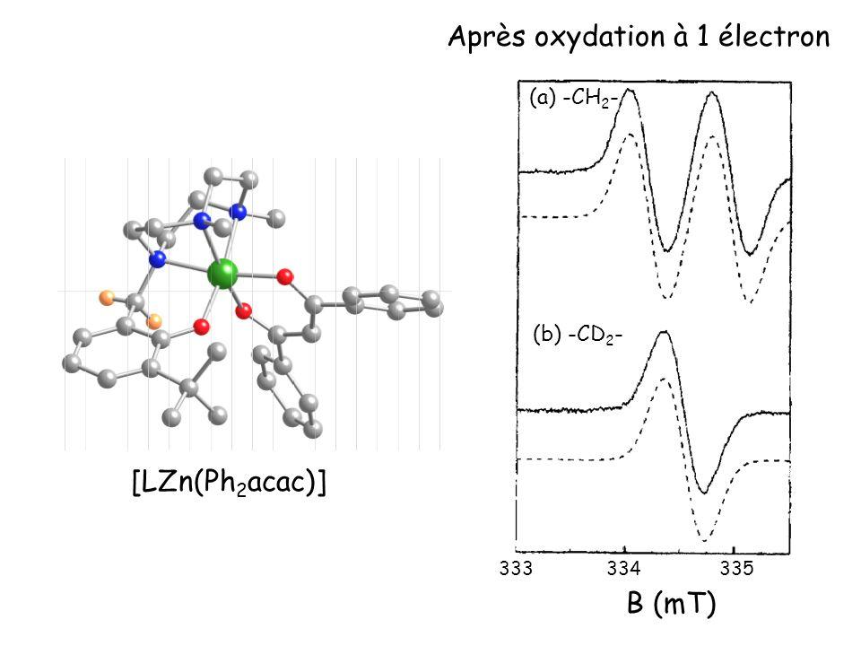 (a) -CH 2 - (b) -CD 2 - 333334335 B (mT) [LZn(Ph 2 acac)] Après oxydation à 1 électron
