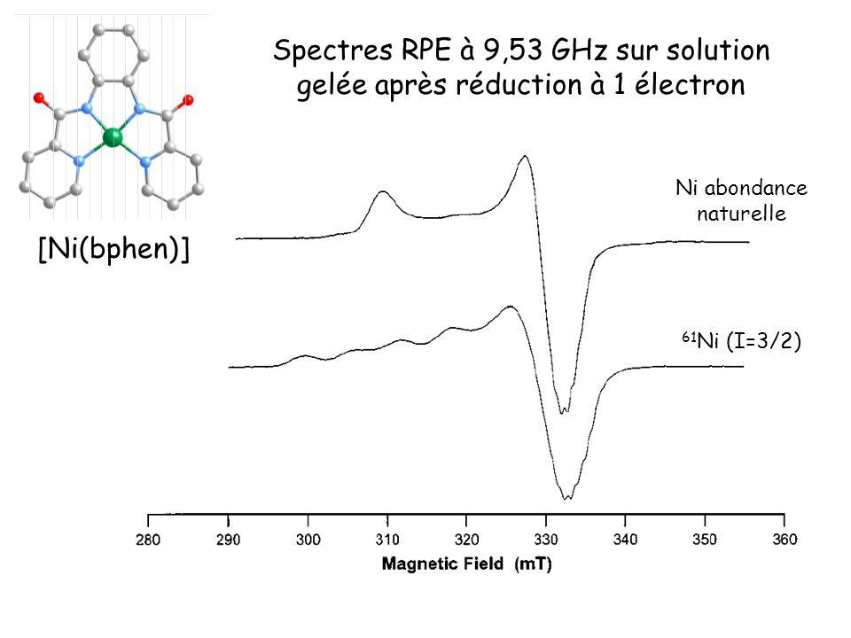 [Ni(bphen)] Spectres RPE à 9,53 GHz sur solution gelée après réduction à 1 électron Ni abondance naturelle 61 Ni (I=3/2)