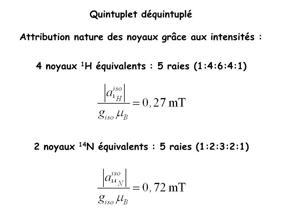 Quintuplet déquintuplé Attribution nature des noyaux grâce aux intensités : 4 noyaux 1 H équivalents : 5 raies (1:4:6:4:1) 2 noyaux 14 N équivalents :