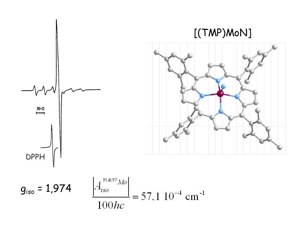 [(TMP)MoN] g iso = 1,974 DPPH