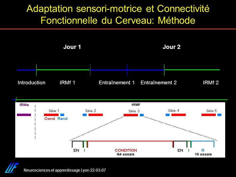 Neurosciences et apprentissage Lyon 22-03-07 Adaptation sensori-motrice et Connectivité Fonctionnelle du Cerveau: Méthode Introduction IRMf 1 Entraîne