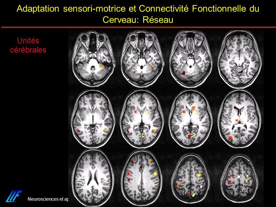 Neurosciences et apprentissage Lyon 22-03-07 Unités cérébrales Adaptation sensori-motrice et Connectivité Fonctionnelle du Cerveau: Réseau