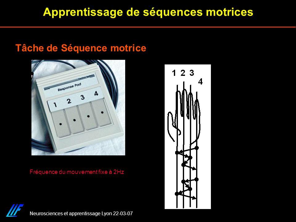Neurosciences et apprentissage Lyon 22-03-07 Apprentissage de séquences motrices Tâche de Séquence motrice Fréquence du mouvement fixe à 2Hz