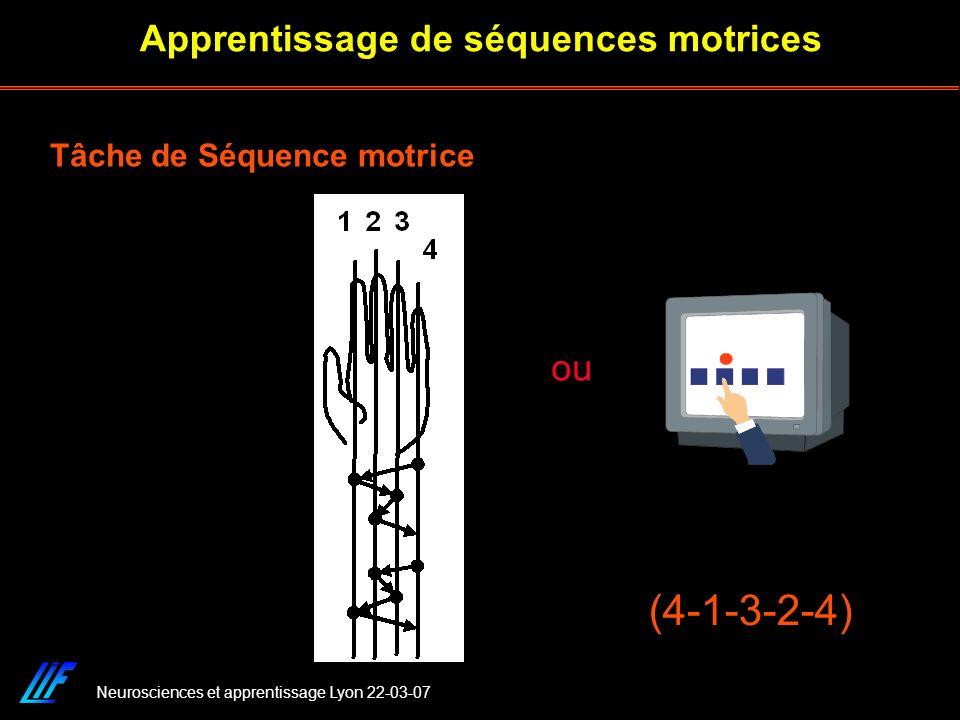 Neurosciences et apprentissage Lyon 22-03-07 Apprentissage de séquences motrices Tâche de Séquence motrice ou (4-1-3-2-4)